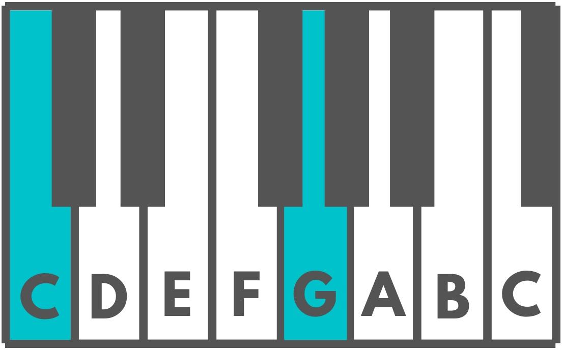 C5 Chord Piano
